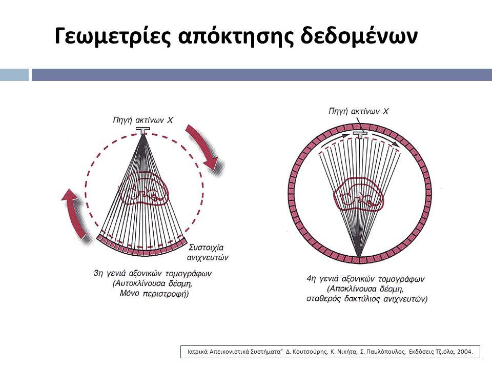 Γεωμετρίες απόκτησης δεδομένων