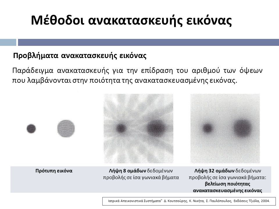 Μέθοδοι ανακατασκευής εικόνας