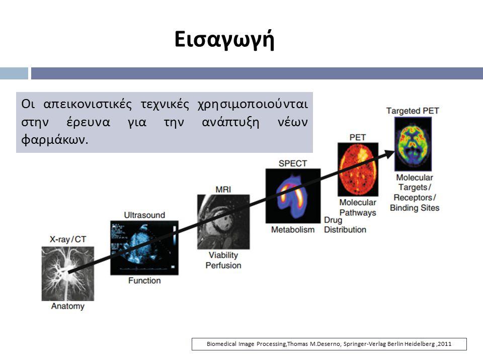 Εισαγωγή Οι απεικονιστικές τεχνικές χρησιμοποιούνται στην έρευνα για την ανάπτυξη νέων φαρμάκων.