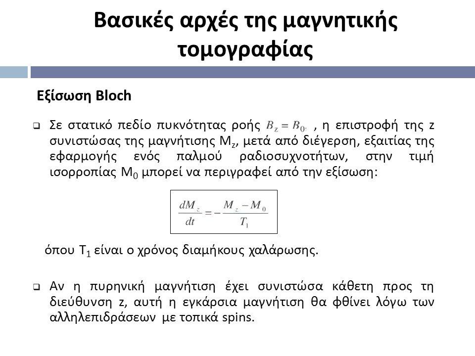 Βασικές αρχές της μαγνητικής τομογραφίας