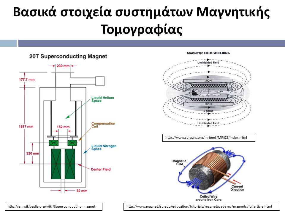 Βασικά στοιχεία συστημάτων Μαγνητικής Τομογραφίας