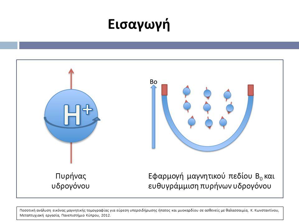 Εισαγωγή Πυρήνας υδρογόνου