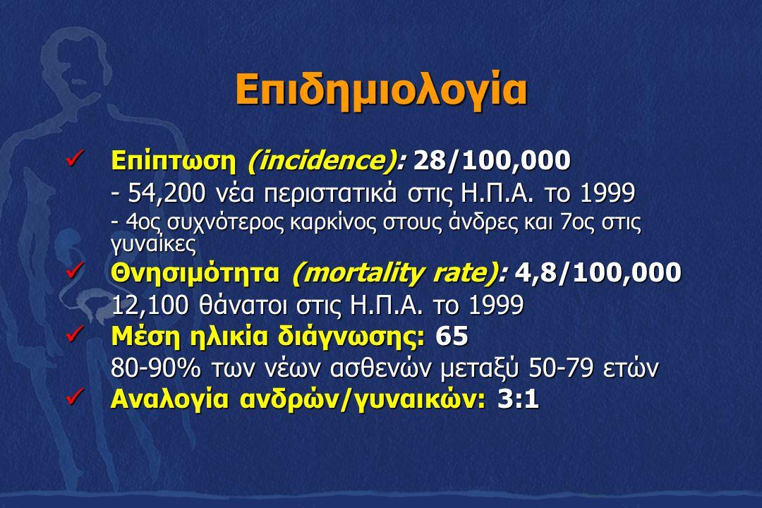 Επιδημιολογία  Επίπτωση (incidence): 28/100,000