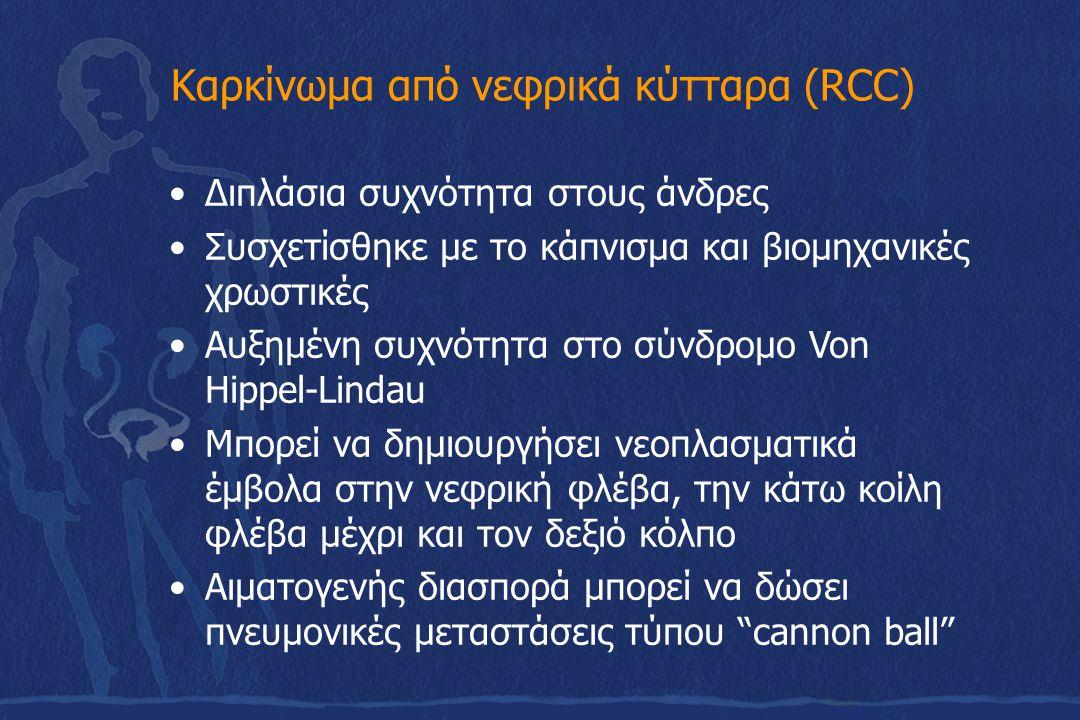 Καρκίνωμα από νεφρικά κύτταρα (RCC)