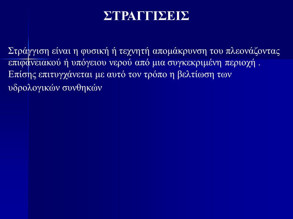 ΣΤΡΑΓΓΙΣΕΙΣ