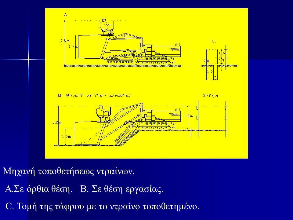 Μηχανή τοποθετήσεως ντραίνων.