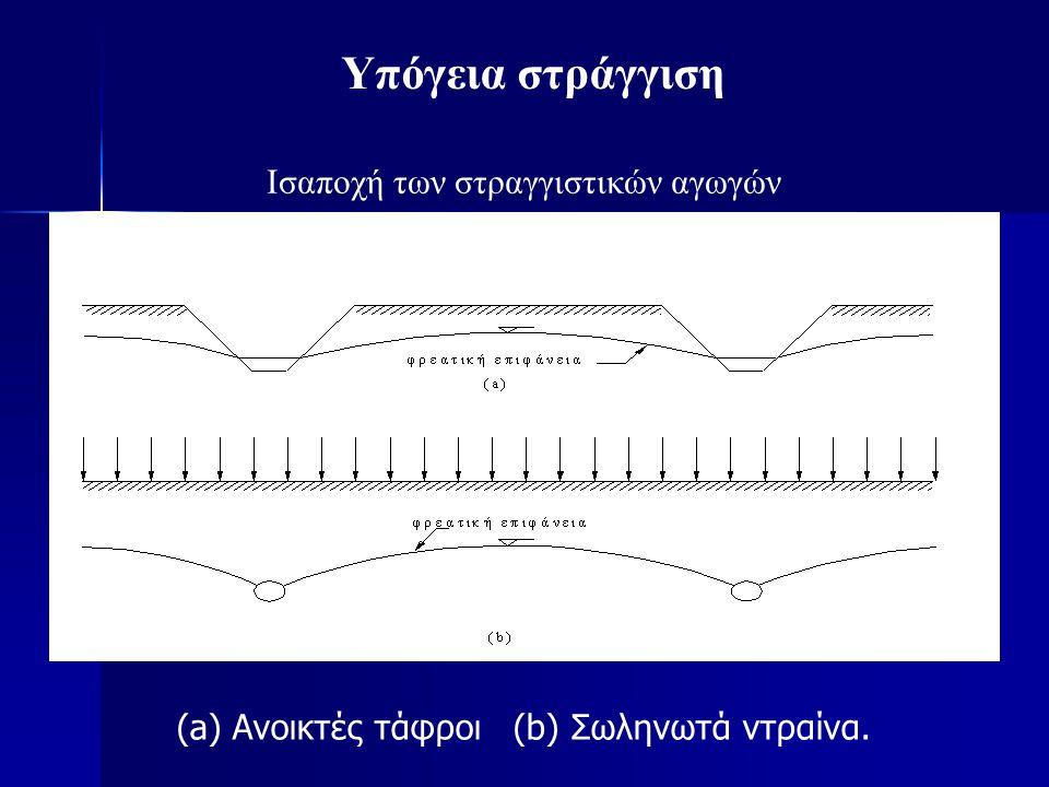 (a) Ανοικτές τάφροι (b) Σωληνωτά ντραίνα.