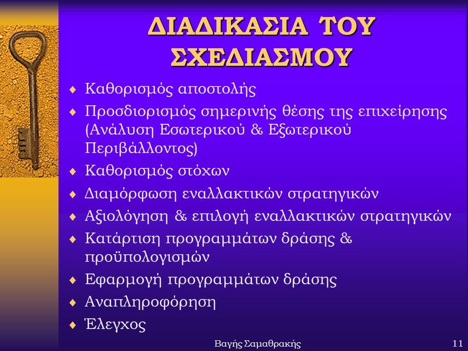 ΔΙΑΔΙΚΑΣΙΑ ΤΟΥ ΣΧΕΔΙΑΣΜΟΥ