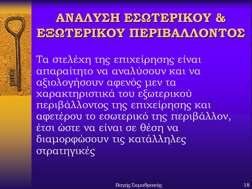 ΑΝΑΛΥΣΗ ΕΣΩΤΕΡΙΚΟΥ & ΕΞΩΤΕΡΙΚΟΥ ΠΕΡΙΒΑΛΛΟΝΤΟΣ