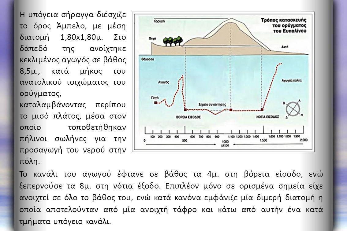 Η υπόγεια σήραγγα διέσχιζε το όρος Άμπελο, με μέση διατομή 1,80x1,80μ