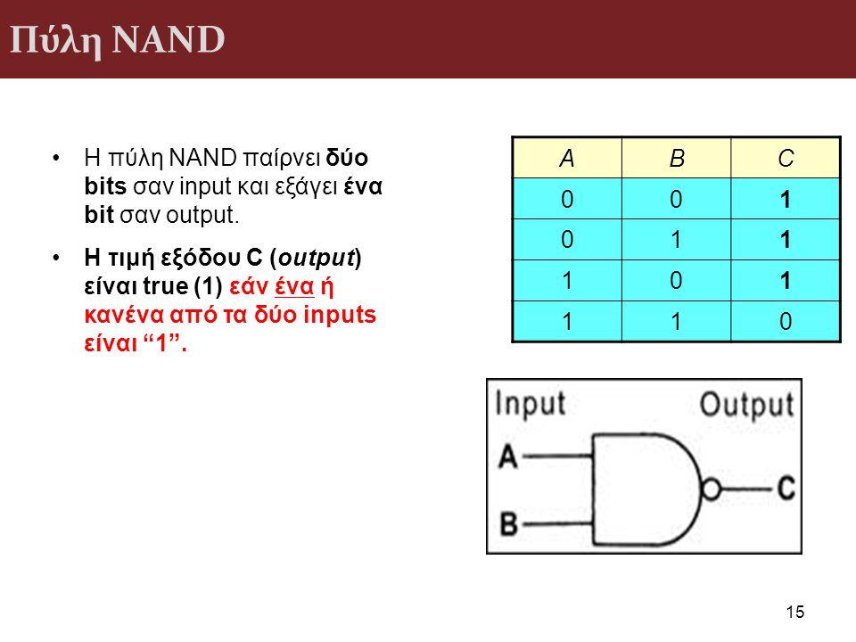 Πύλη NAND Η πύλη NAND παίρνει δύο bits σαν input και εξάγει ένα bit σαν output.