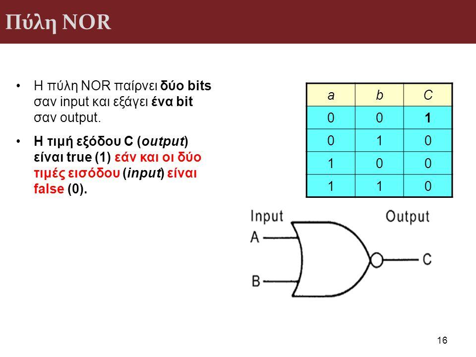 Πύλη NOR Η πύλη NOR παίρνει δύο bits σαν input και εξάγει ένα bit σαν output.