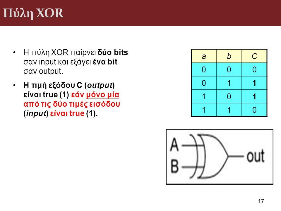 Πύλη XOR Η πύλη ΧOR παίρνει δύο bits σαν input και εξάγει ένα bit σαν output.