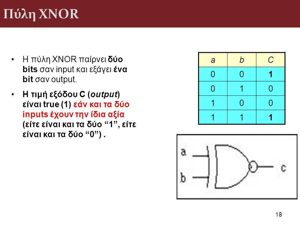 Πύλη XΝOR Η πύλη ΧΝOR παίρνει δύο bits σαν input και εξάγει ένα bit σαν output.