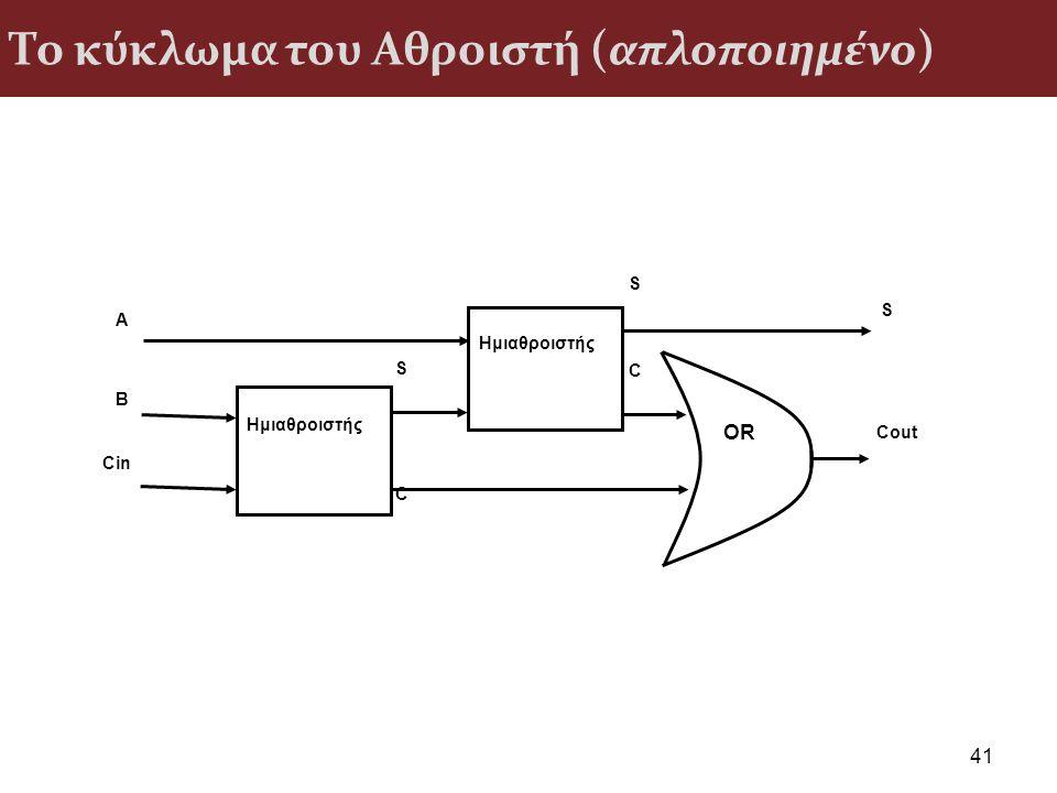Το κύκλωμα του Αθροιστή (απλοποιημένο)