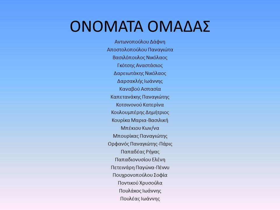 ΟΝΟΜΑΤΑ ΟΜΑΔΑΣ