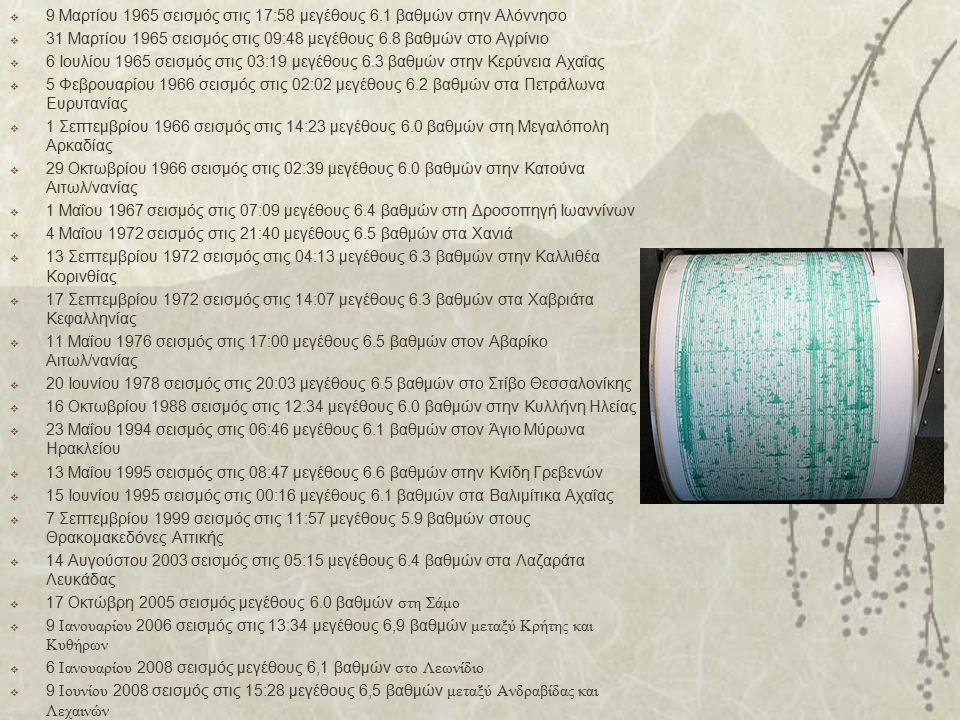 9 Μαρτίου 1965 σεισμός στις 17:58 μεγέθους 6.1 βαθμών στην Αλόννησο