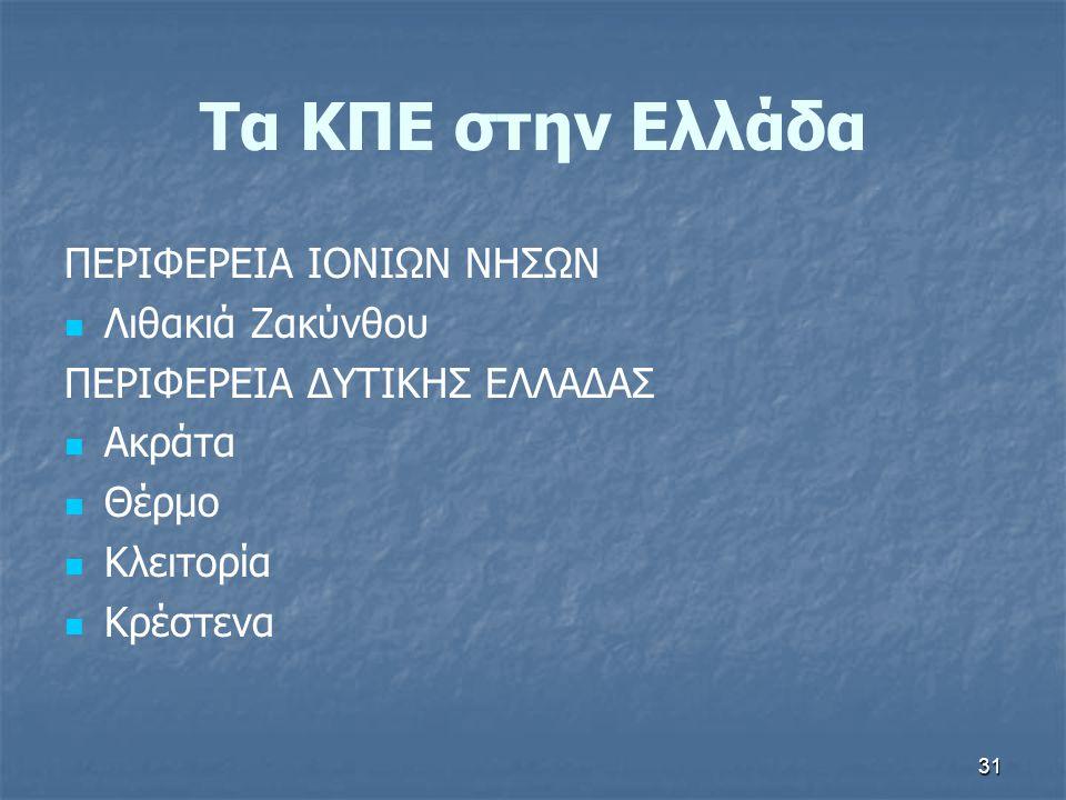 Τα ΚΠΕ στην Ελλάδα ΠΕΡΙΦΕΡΕΙΑ ΙΟΝΙΩΝ ΝΗΣΩΝ Λιθακιά Ζακύνθου