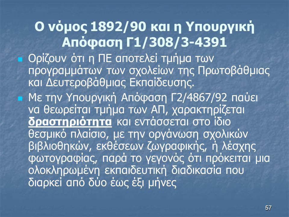 Ο νόμος 1892/90 και η Υπουργική Απόφαση Γ1/308/3-4391