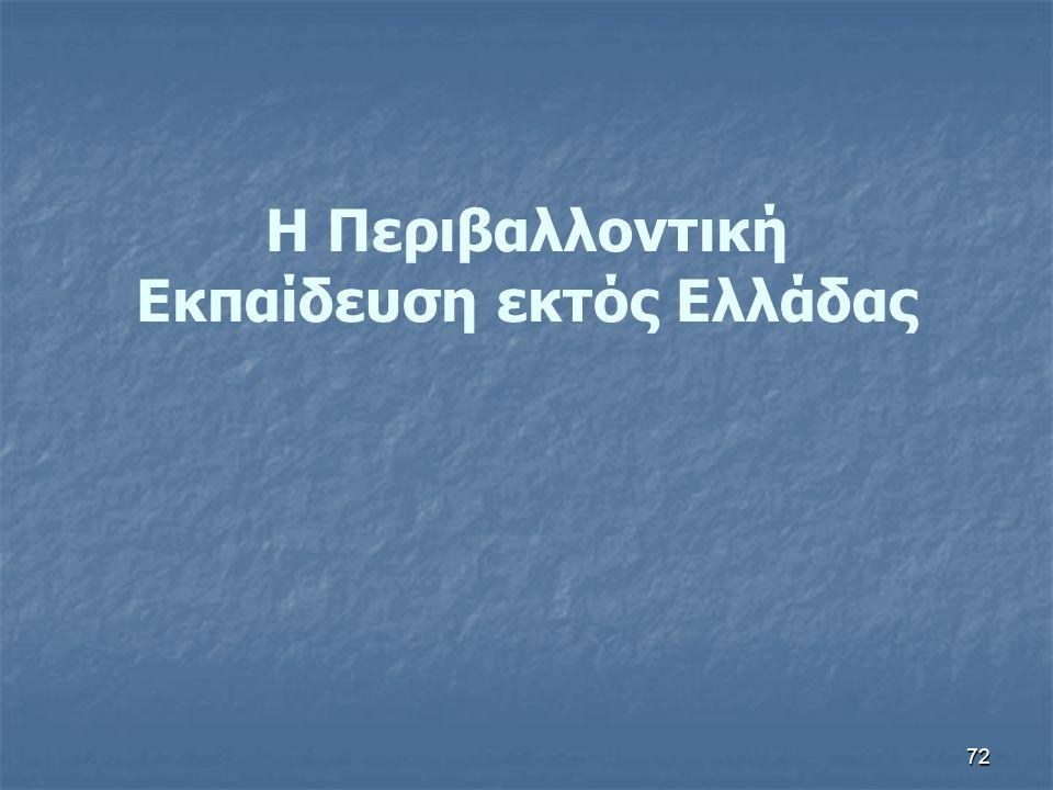 Η Περιβαλλοντική Εκπαίδευση εκτός Ελλάδας