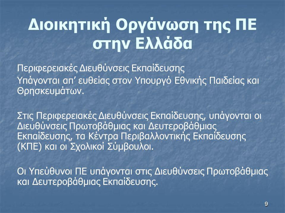Διοικητική Οργάνωση της ΠΕ στην Ελλάδα