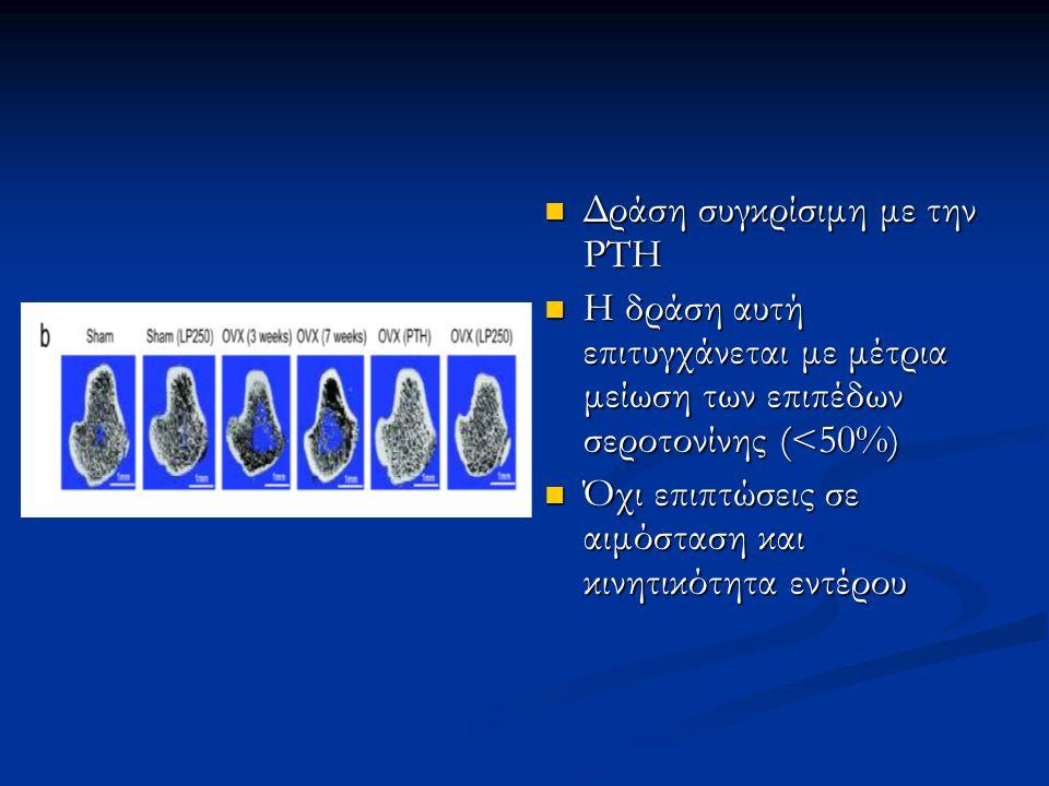 Δράση συγκρίσιμη με την PTH
