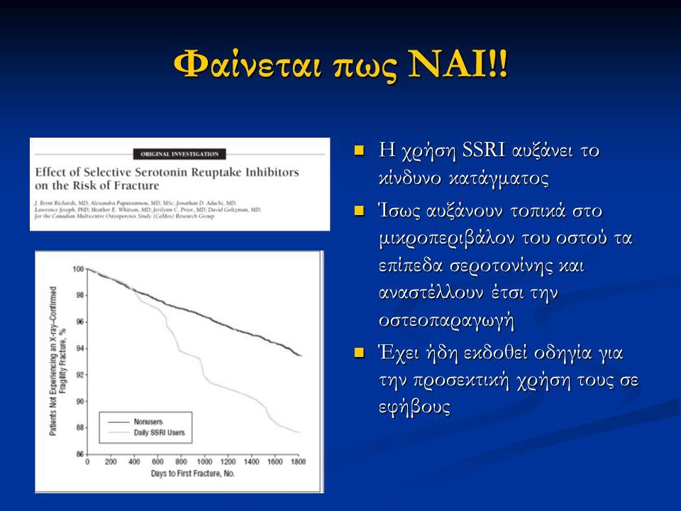 Φαίνεται πως ΝΑΙ!! Η χρήση SSRI αυξάνει το κίνδυνο κατάγματος