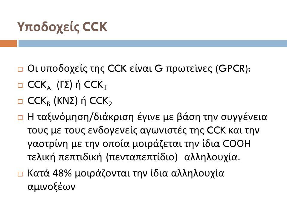 Υποδοχείς CCK Οι υποδοχείς της CCK είναι G πρωτεϊνες (GPCR):