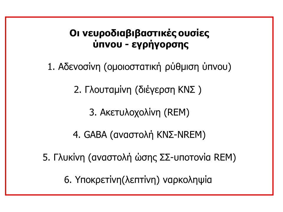 Οι νευροδιαβιβαστικές ουσίες