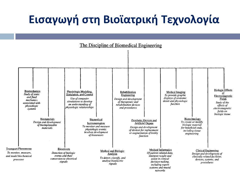Εισαγωγή στη Βιοϊατρική Τεχνολογία