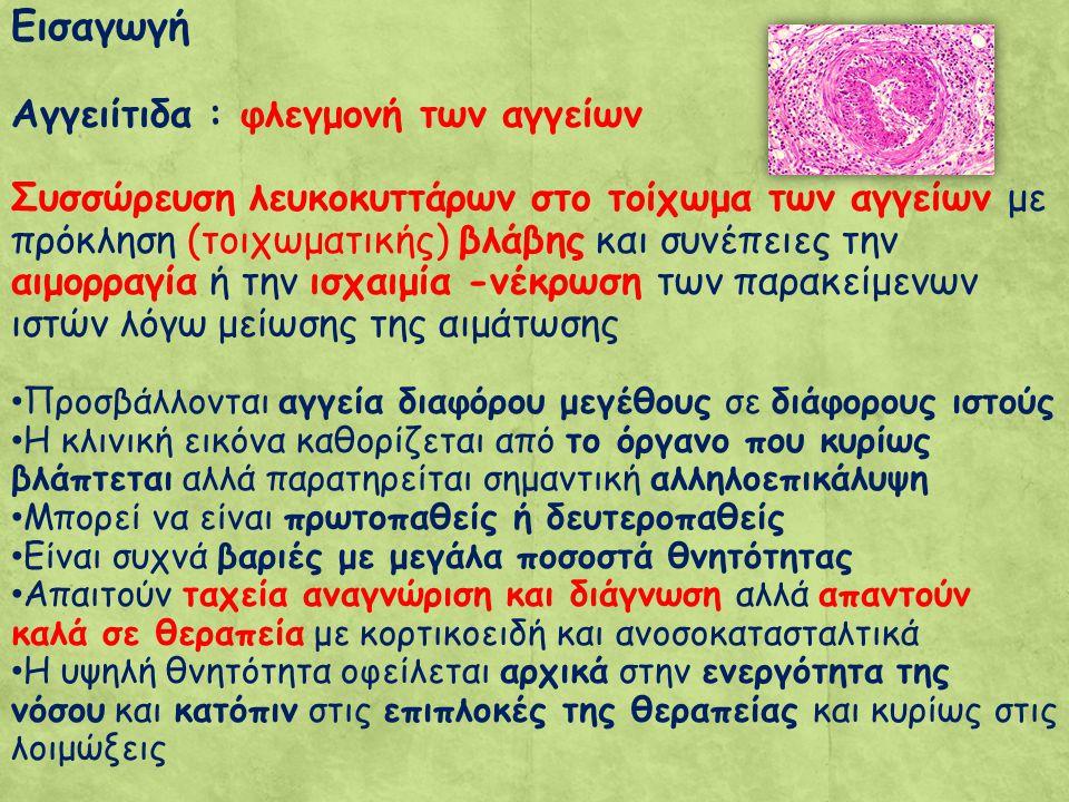 Εισαγωγή Αγγειίτιδα : φλεγμονή των αγγείων