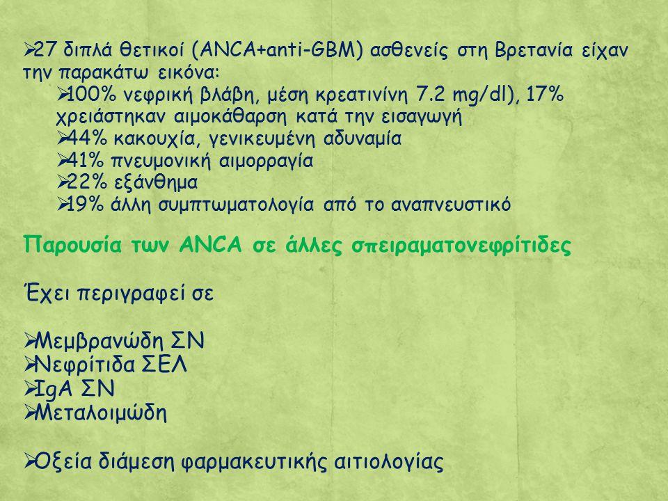Παρουσία των ANCA σε άλλες σπειραματονεφρίτιδες Έχει περιγραφεί σε