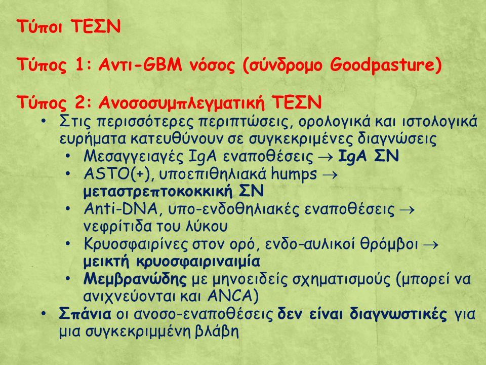 Τύπος 1: Αντι-GBM νόσος (σύνδρομο Goodpasture)