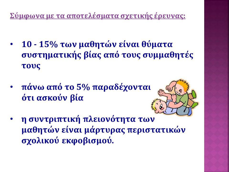 πάνω από το 5% παραδέχονται ότι ασκούν βία