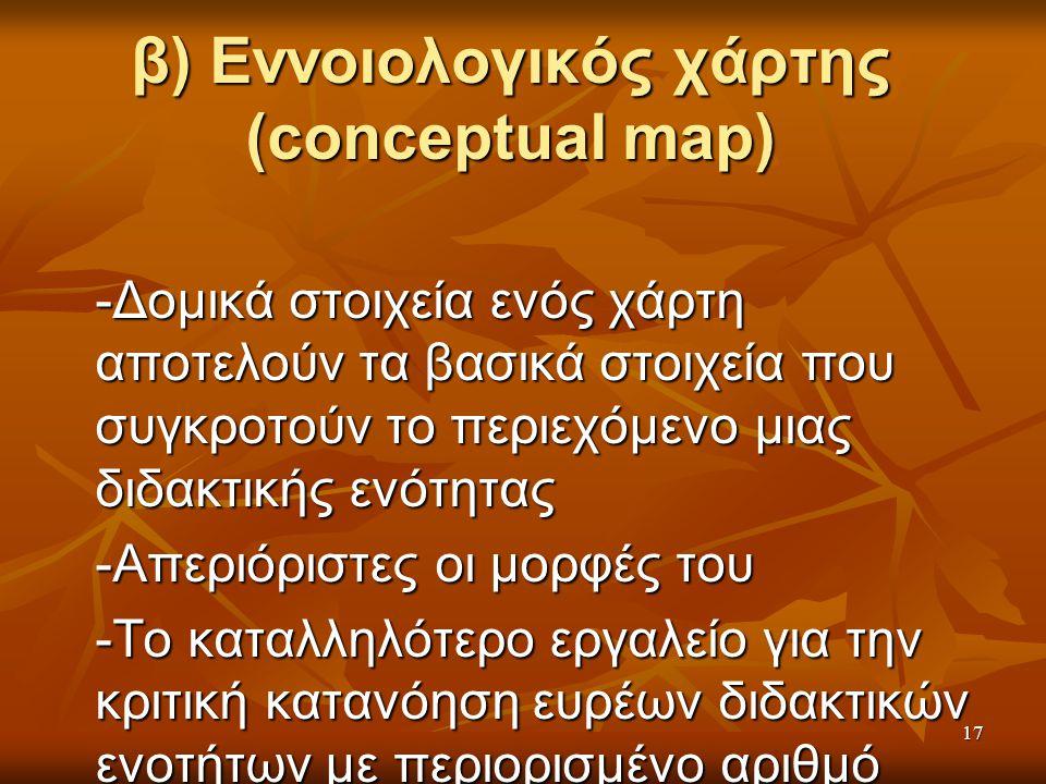 β) Εννοιολογικός χάρτης (conceptual map)