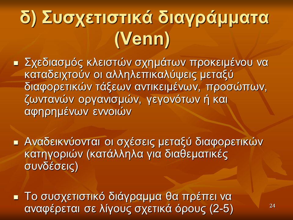 δ) Συσχετιστικά διαγράμματα (Venn)