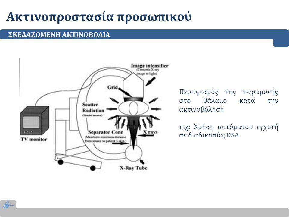 Ακτινοπροστασία προσωπικού