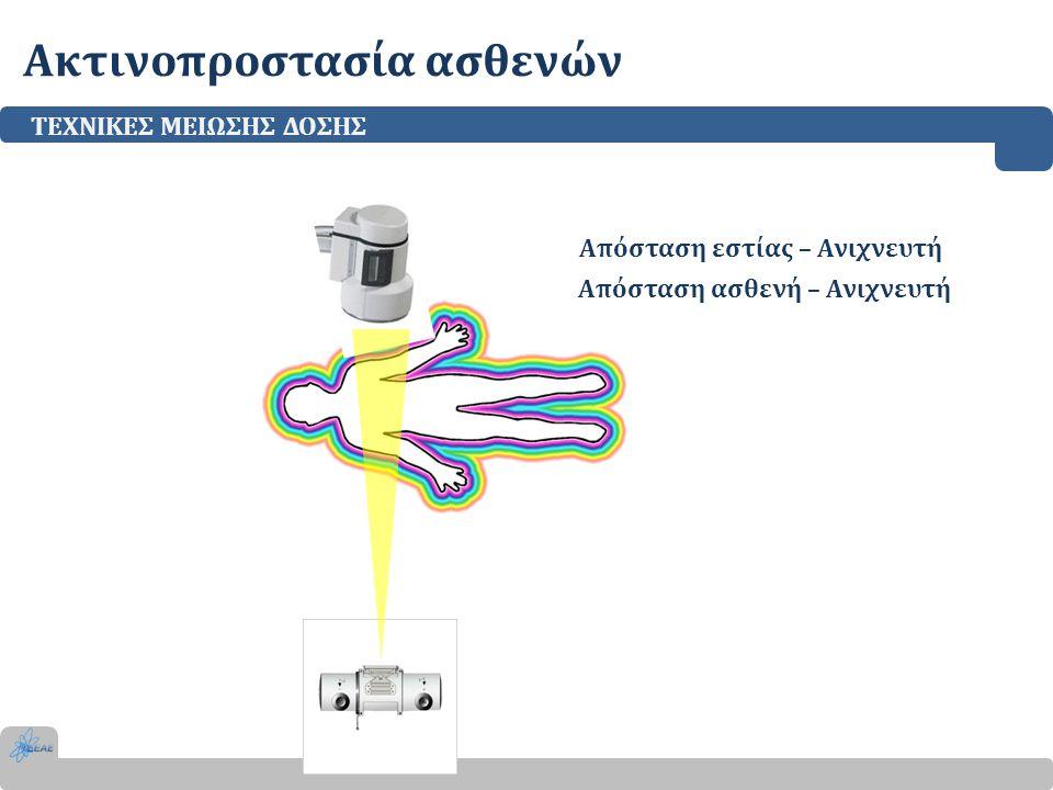 Ακτινοπροστασία ασθενών