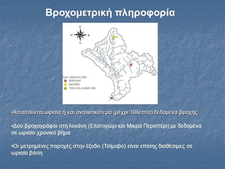 Βροχομετρική πληροφορία