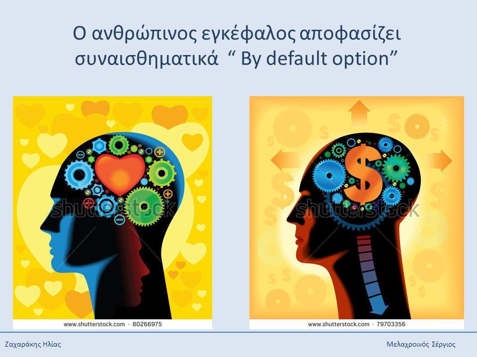 O ανθρώπινος εγκέφαλος αποφασίζει συναισθηματικά By default option