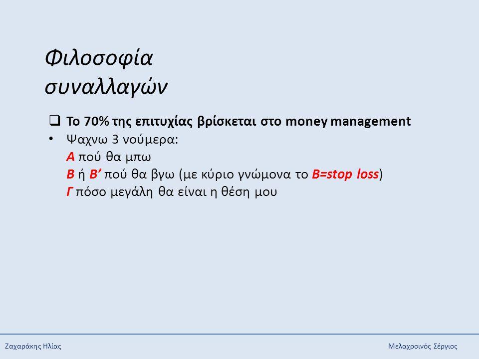 Φιλοσοφία συναλλαγών Το 70% της επιτυχίας βρίσκεται στο money management.