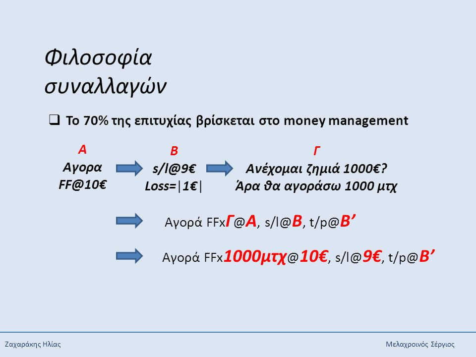 Φιλοσοφία συναλλαγών Το 70% της επιτυχίας βρίσκεται στο money management. Α. Αγορα FF@10€ Β. s/l@9€