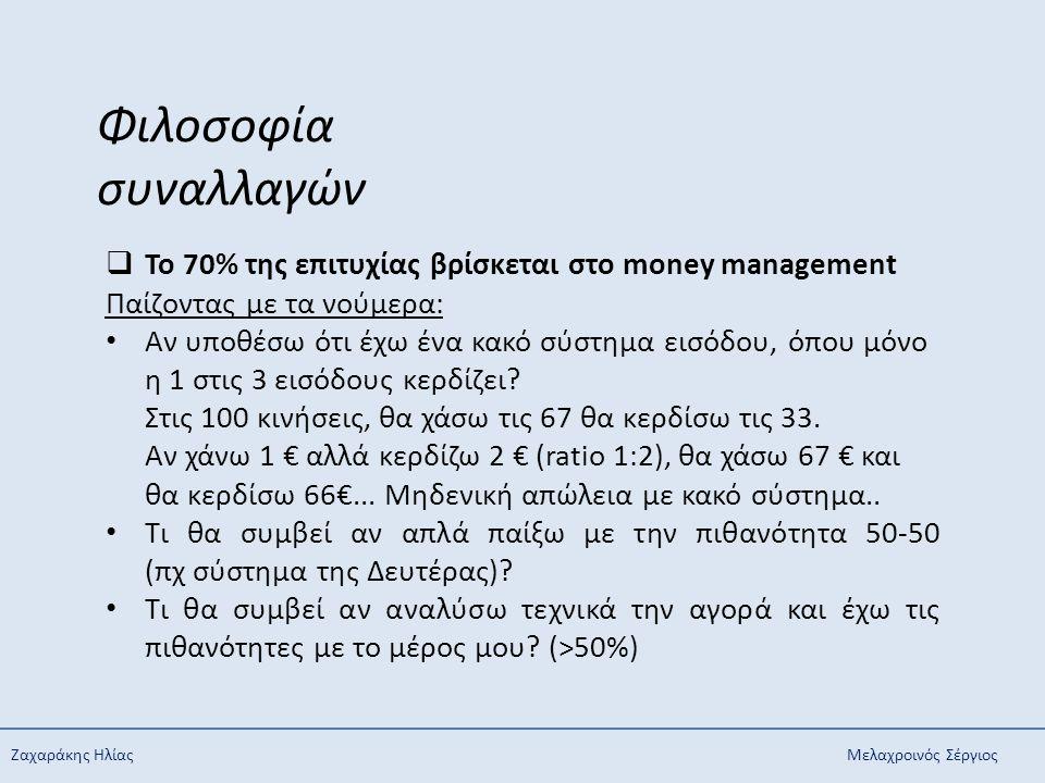 Φιλοσοφία συναλλαγών Το 70% της επιτυχίας βρίσκεται στο money management. Παίζοντας με τα νούμερα: