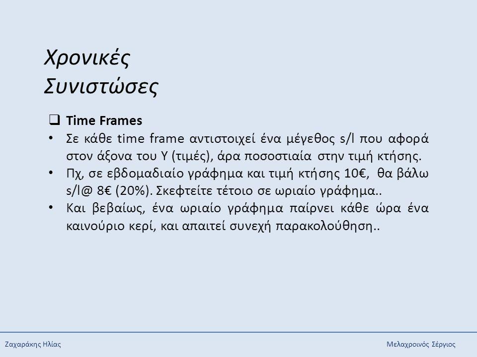 Χρονικές Συνιστώσες Time Frames