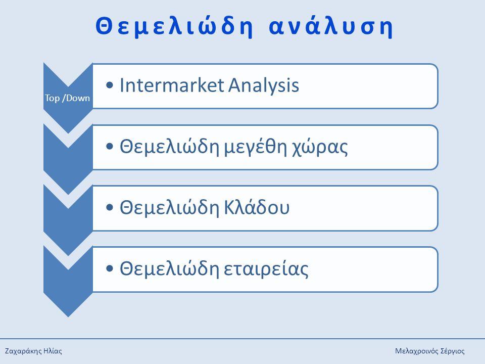 Θεμελιώδη ανάλυση Intermarket Analysis Θεμελιώδη μεγέθη χώρας