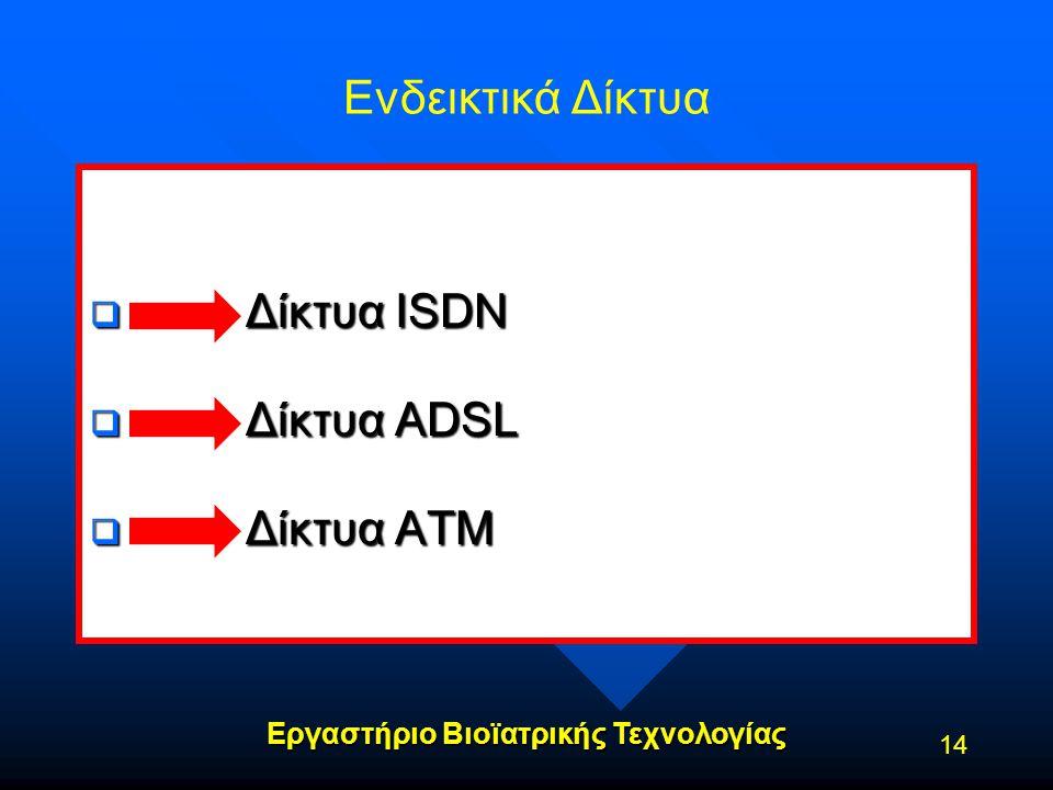 Ενδεικτικά Δίκτυα Δίκτυα ISDN Δίκτυα ADSL Δίκτυα ATM