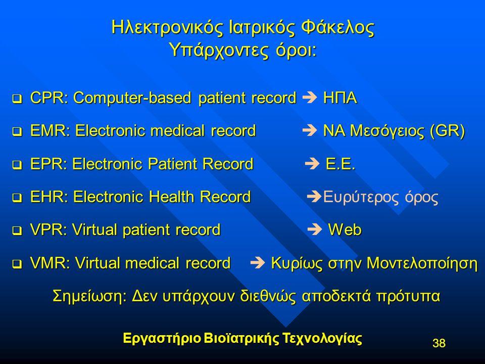 Ηλεκτρονικός Ιατρικός Φάκελος Υπάρχοντες όροι: