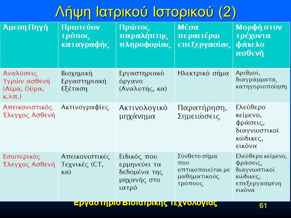 Λήψη Ιατρικού Ιστορικού (2)