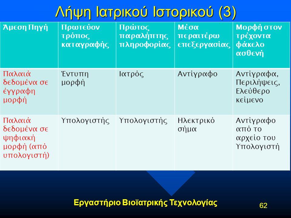 Λήψη Ιατρικού Ιστορικού (3)