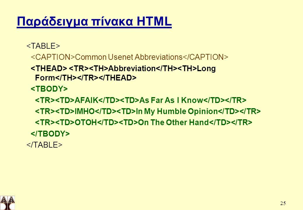 Παράδειγμα πίνακα HTML